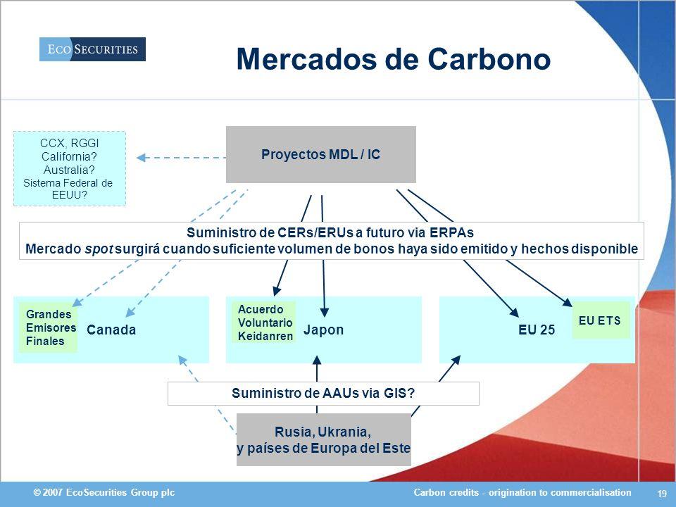 Carbon credits - origination to commercialisation© 2007 EcoSecurities Group plc 19 EU 25CanadaJapon Grandes Emisores Finales EU ETS Rusia, Ukrania, y