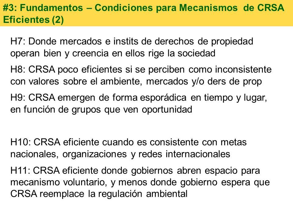 #3: Fundamentos – Condiciones para Mecanismos de CRSA Eficientes (2) H7: Donde mercados e instits de derechos de propiedad operan bien y creencia en e