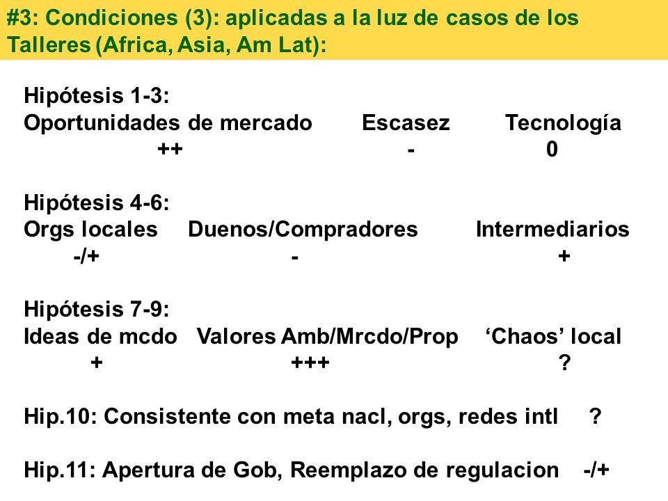 #3: Condiciones (3): aplicadas a la luz de casos de los Talleres (Africa, Asia, Am Lat): Hipótesis 1-3: Oportunidades de mercado Escasez Tecnología ++