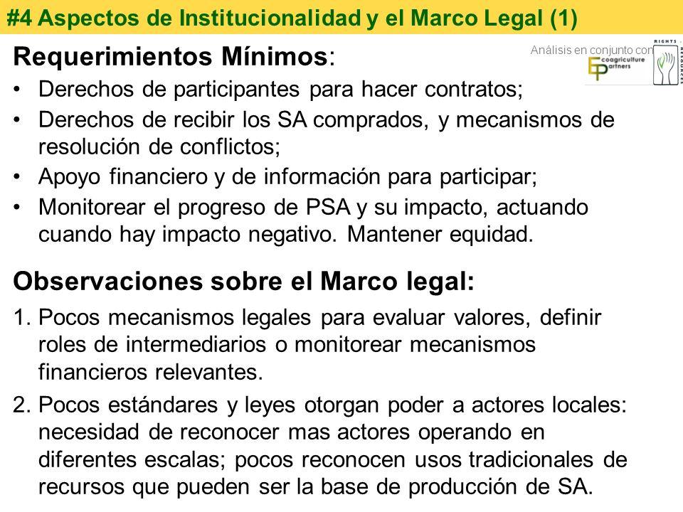 #4 Aspectos de Institucionalidad y el Marco Legal (1) Requerimientos Mínimos: Derechos de participantes para hacer contratos; Derechos de recibir los