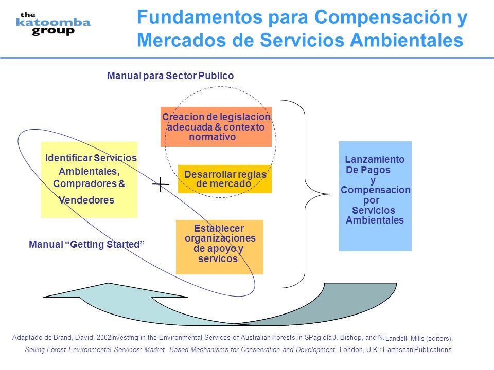 Fundamentos para Compensación y Mercados de Servicios Ambientales 0 Identificar Servicios Ambientales, Compradores & Vendedores Creacion de legislacio