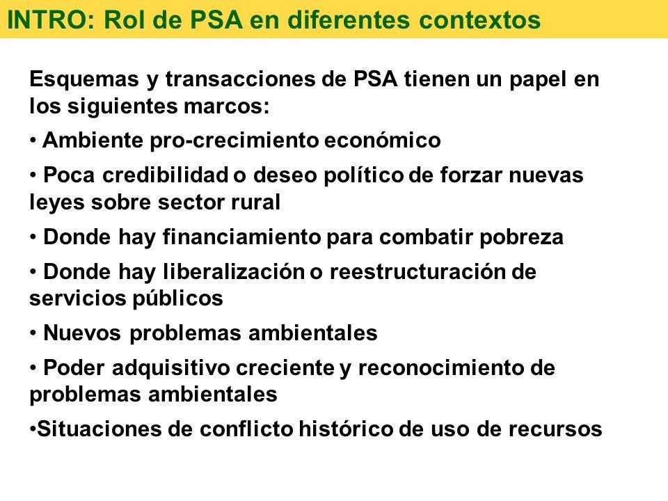 INTRO: Rol de PSA en diferentes contextos Esquemas y transacciones de PSA tienen un papel en los siguientes marcos: Ambiente pro-crecimiento económico