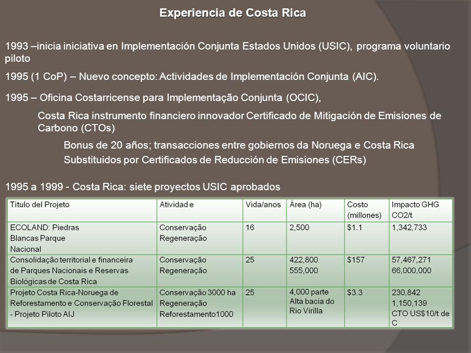 Experiencia de Costa Rica 1993 –inicia iniciativa en Implementación Conjunta Estados Unidos (USIC), programa voluntario piloto 1995 a 1999 - Costa Ric