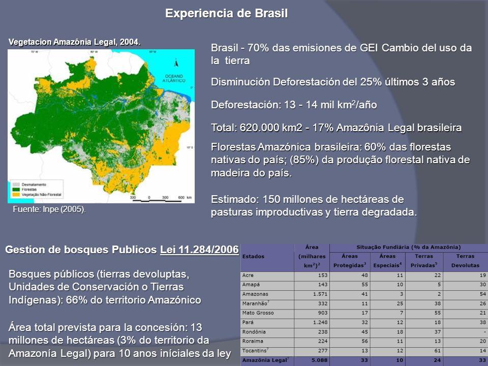 Florestas Amazónica brasileira: 60% das florestas nativas do país; (85%) da produção florestal nativa de madeira do país. Vegetacion Amazônia Legal, 2
