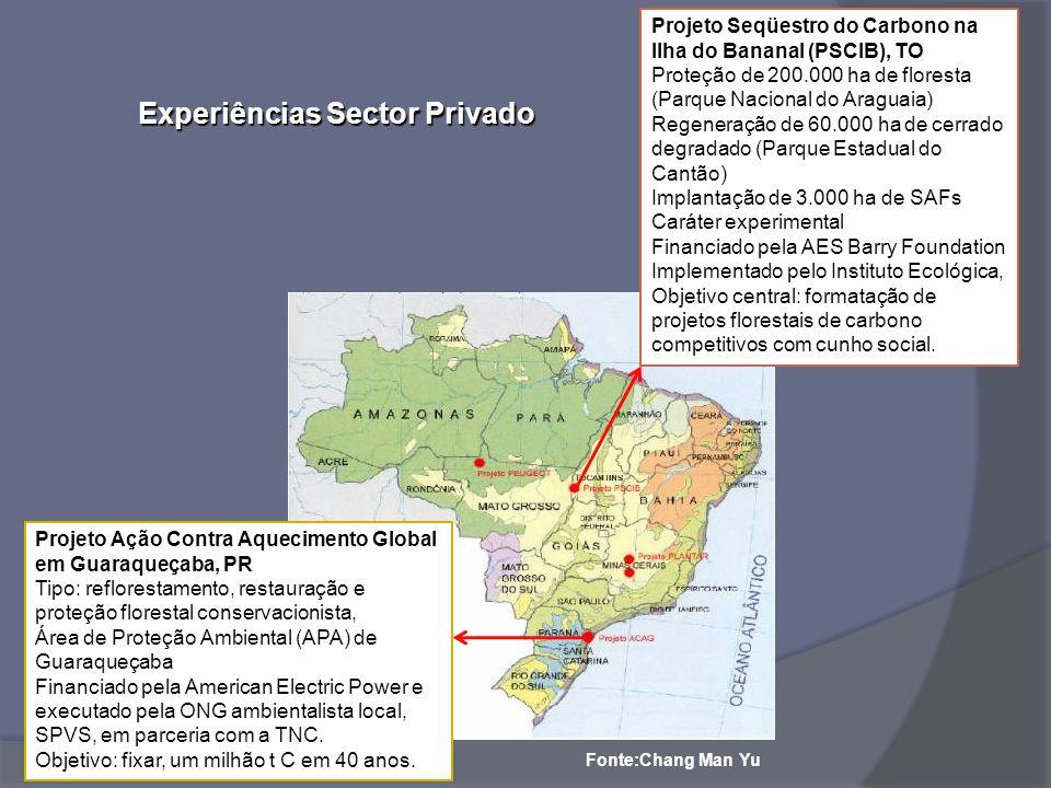 Projeto Ação Contra Aquecimento Global em Guaraqueçaba, PR Tipo: reflorestamento, restauração e proteção florestal conservacionista, Área de Proteção