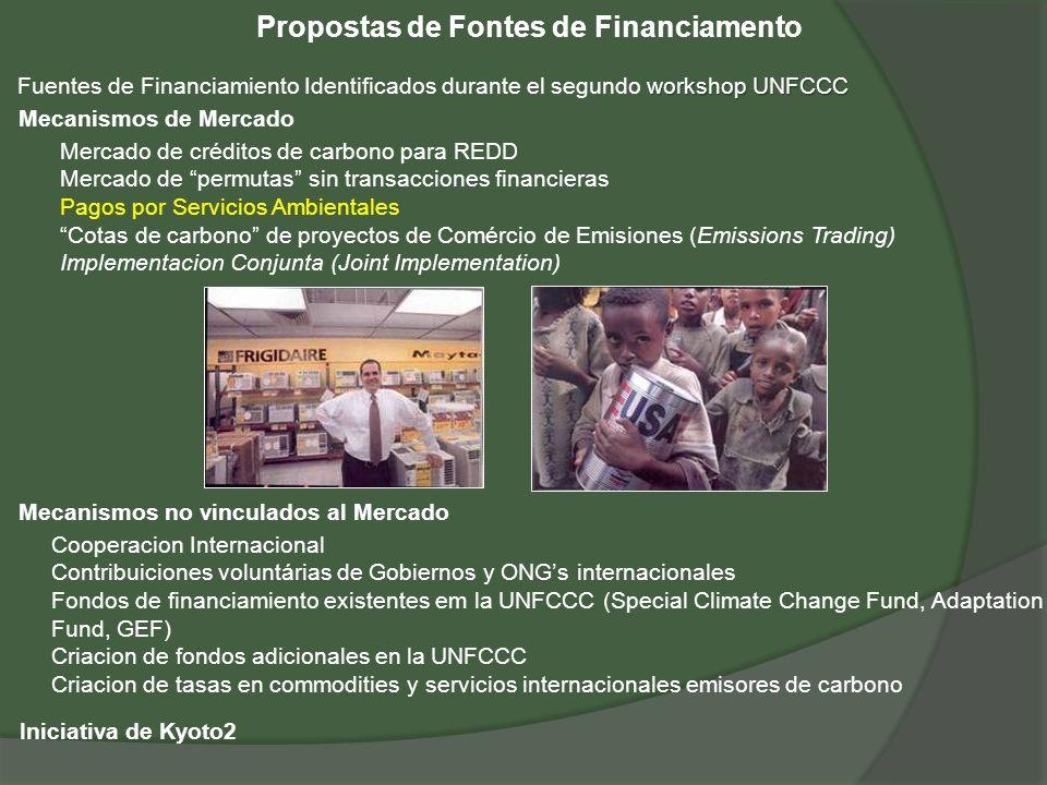Mercado de créditos de carbono para REDD Mercado de permutas sin transacciones financieras Pagos por Servicios Ambientales Cotas de carbono de proyect