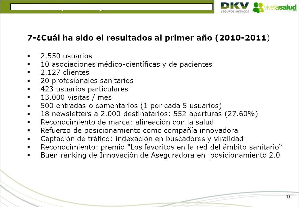 16 7-¿Cuál ha sido el resultados al primer año (2010-2011) 2.550 usuarios 10 asociaciones médico-científicas y de pacientes 2.127 clientes 20 profesio