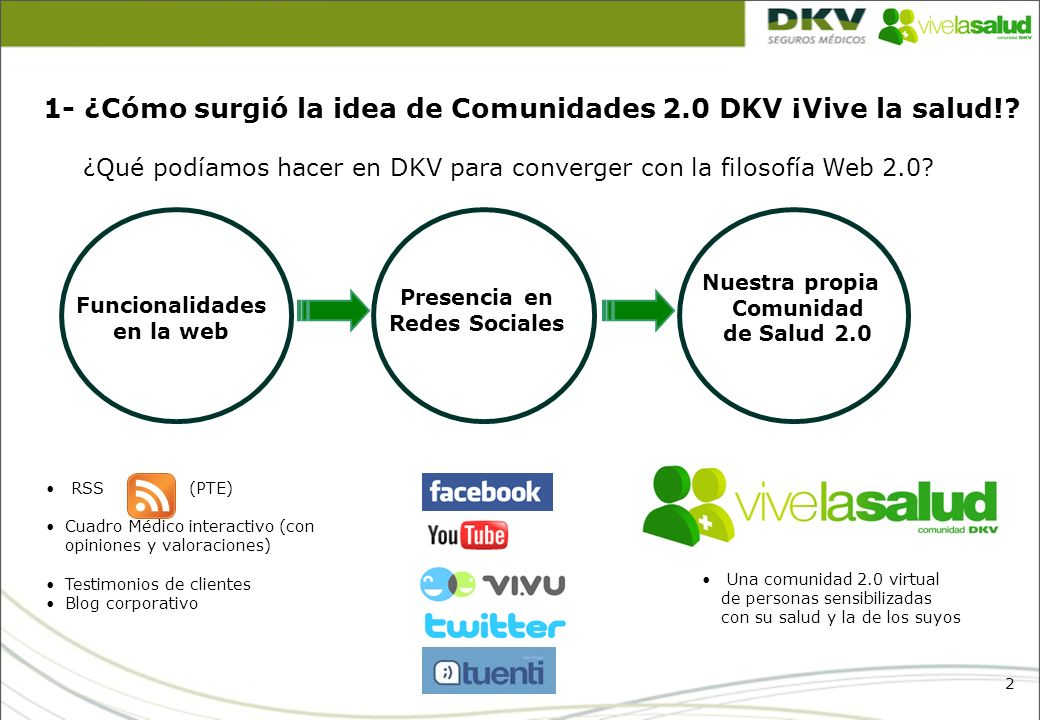 2 ¿Qué podíamos hacer en DKV para converger con la filosofía Web 2.0? Presencia en Redes Sociales Funcionalidades en la web RSS (PTE) Cuadro Médico in