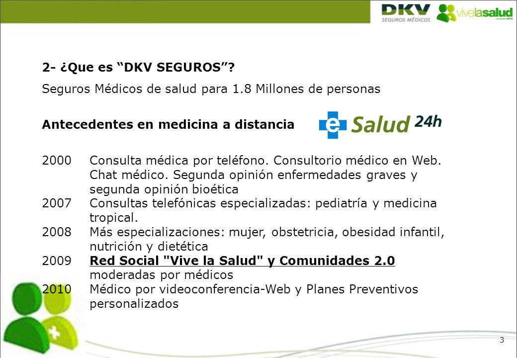 3 2- ¿Que es DKV SEGUROS? Seguros Médicos de salud para 1.8 Millones de personas Antecedentes en medicina a distancia 2000 Consulta médica por teléfon