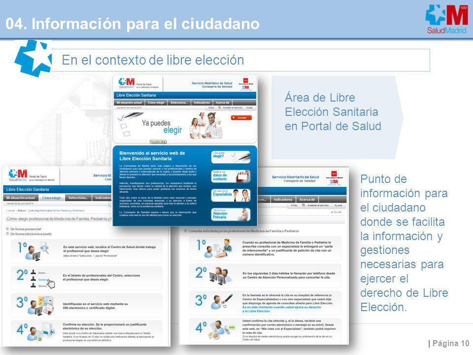 | Página 10 En el contexto de libre elección Punto de información para el ciudadano donde se facilita la información y gestiones necesarias para ejerc