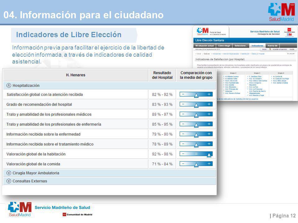 | Página 12 Indicadores de Libre Elección Información previa para facilitar el ejercicio de la libertad de elección informada, a través de indicadores