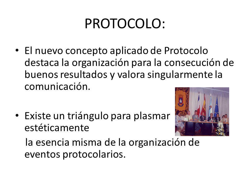 PROTOCOLO: El nuevo concepto aplicado de Protocolo destaca la organización para la consecución de buenos resultados y valora singularmente la comunica