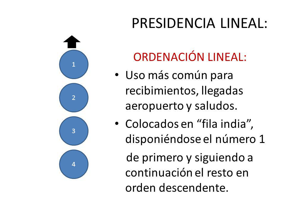 """PRESIDENCIA LINEAL: ORDENACIÓN LINEAL: Uso más común para recibimientos, llegadas aeropuerto y saludos. Colocados en """"fila india"""", disponiéndose el nú"""