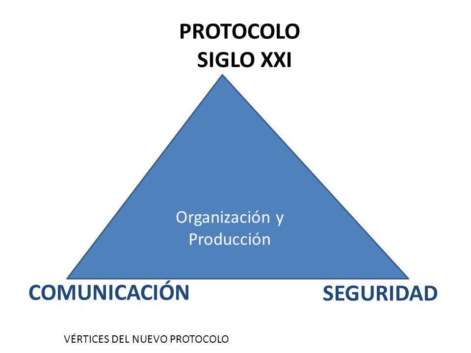 PROTOCOLO SIGLO XXI Organización y Producción SEGURIDAD COMUNICACIÓN VÉRTICES DEL NUEVO PROTOCOLO