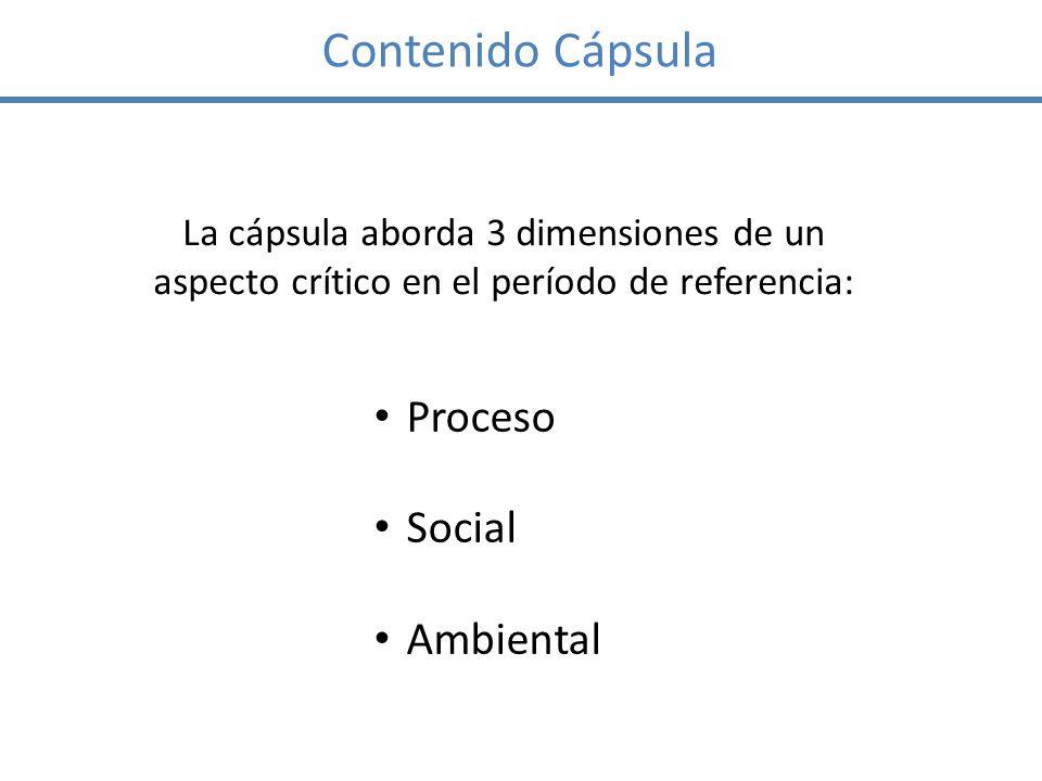 La cápsula aborda 3 dimensiones de un aspecto crítico en el período de referencia: Proceso Social Ambiental Contenido Cápsula