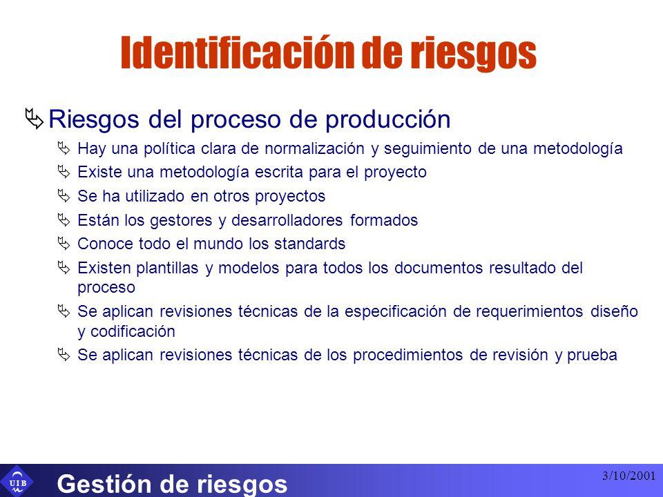 U I B 3/10/2001 Gestión de riesgos Ingeniería del Software III ...