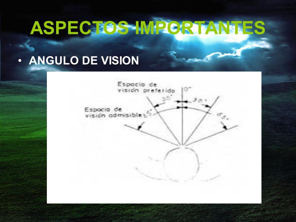 ASPECTOS IMPORTANTES ANGULO DE VISION