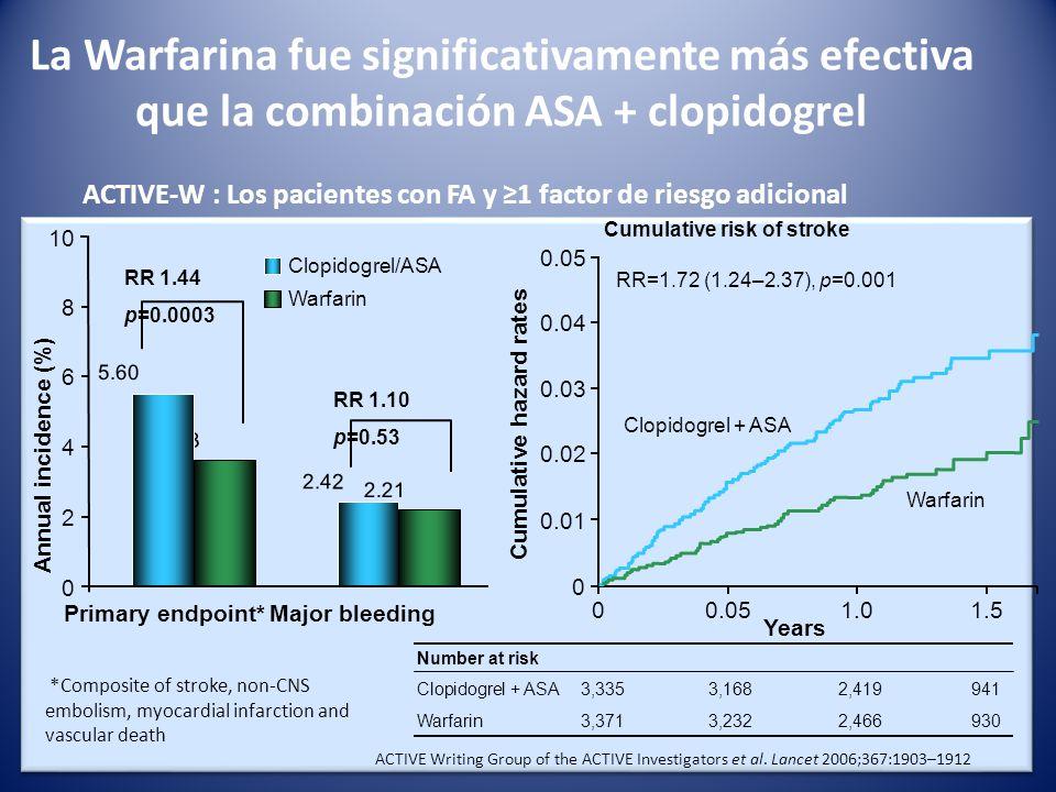 antabuse effect flagyl