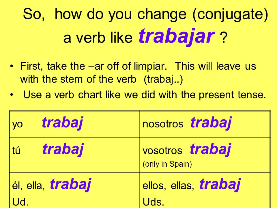 So, how do you change (conjugate) a verb like trabajar .