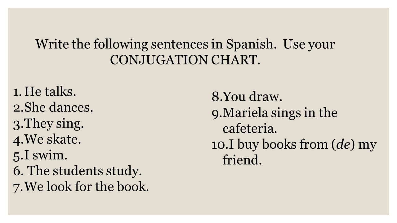 Write the following sentences in Spanish. Use your CONJUGATION CHART.