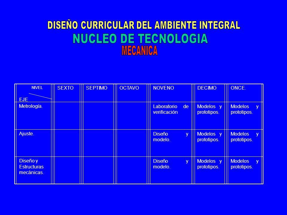 NIVEL EJE SEXTOSEPTIMOOCTAVONOVENODECIMOONCE. Estructura atómica y propiedades de la materia.