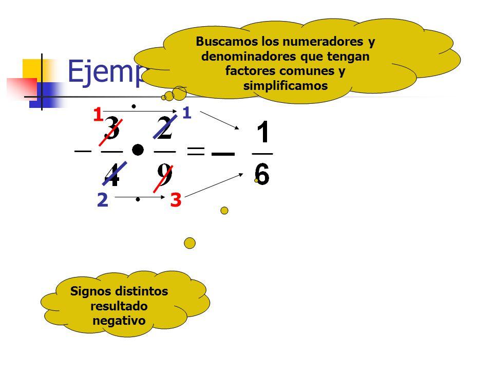 Ejemplo 1 Signos distintos resultado negativo Buscamos los numeradores y denominadores que tengan factores comunes y simplificamos 1 3 1 2