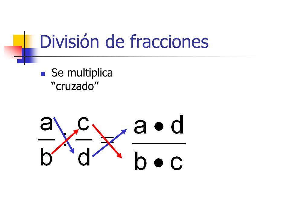 División de fracciones Se multiplica cruzado