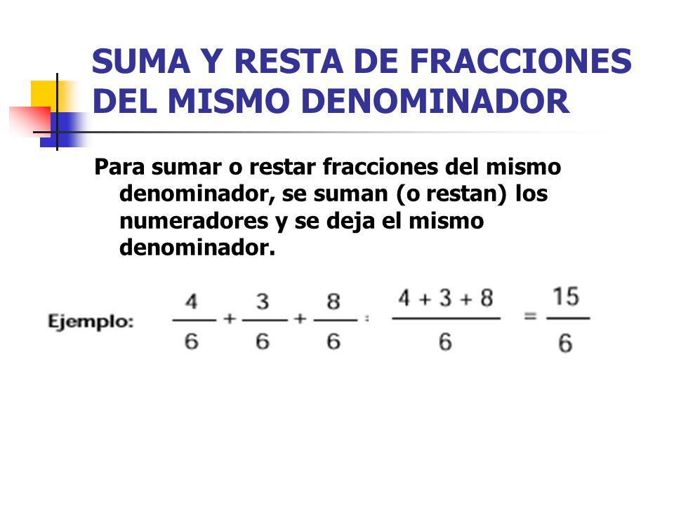 SUMA Y RESTA DE FRACCIONES DEL MISMO DENOMINADOR Para sumar o restar fracciones del mismo denominador, se suman (o restan) los numeradores y se deja el mismo denominador.