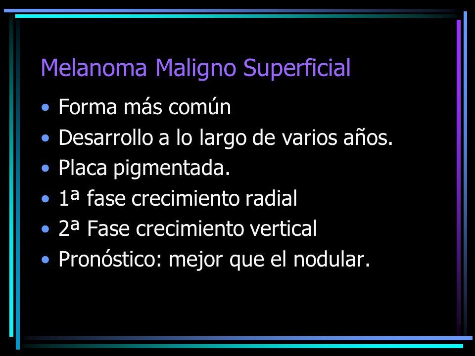 Melanoma Maligno Superficial Forma más común Desarrollo a lo largo de varios años. Placa pigmentada. 1ª fase crecimiento radial 2ª Fase crecimiento ve