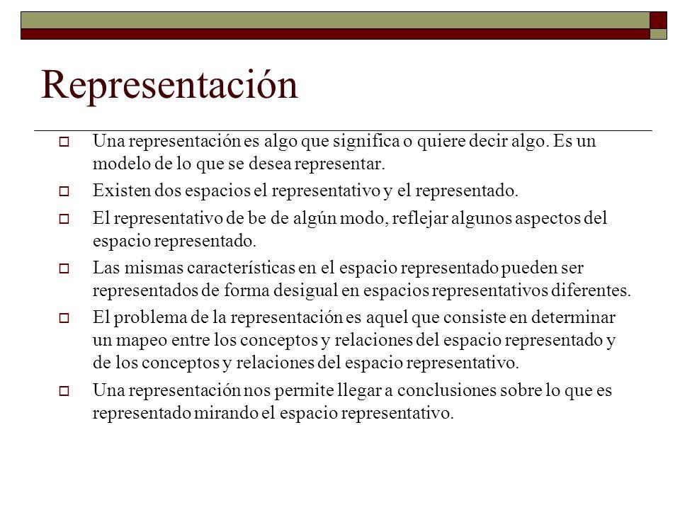 Representación  Una representación es algo que significa o quiere decir algo.
