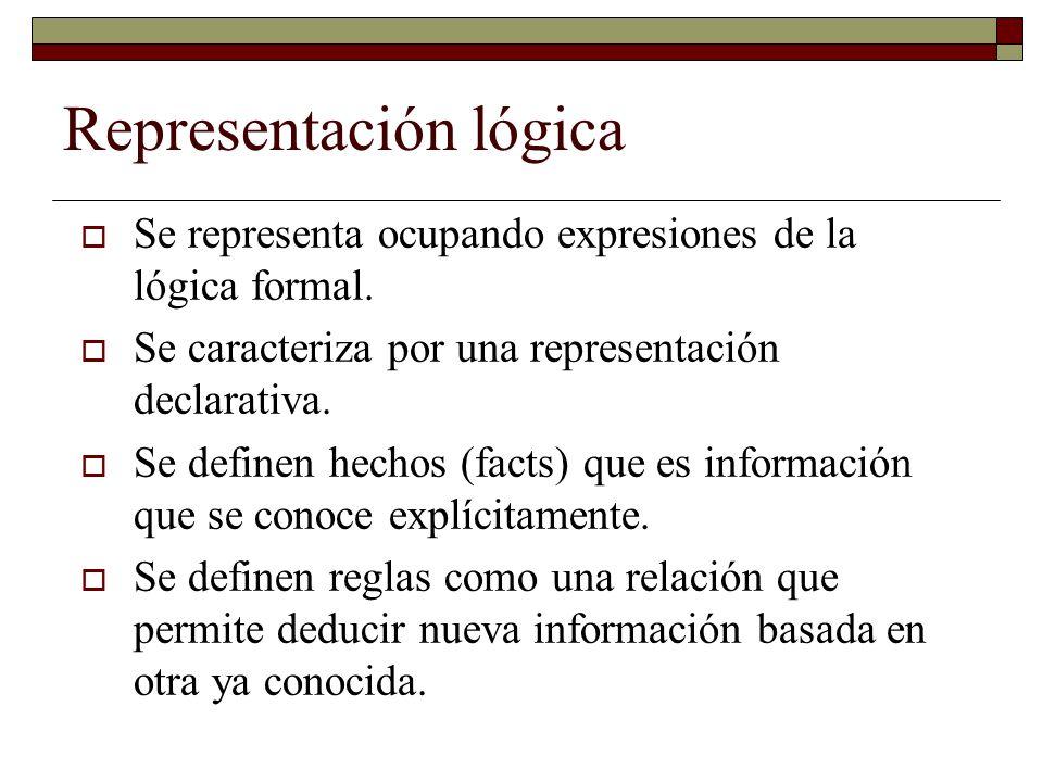 Representación lógica  Se representa ocupando expresiones de la lógica formal.
