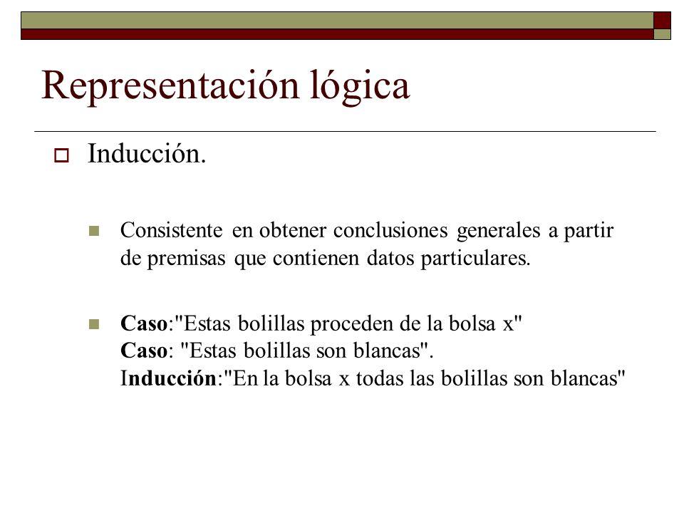 Representación lógica  Inducción.