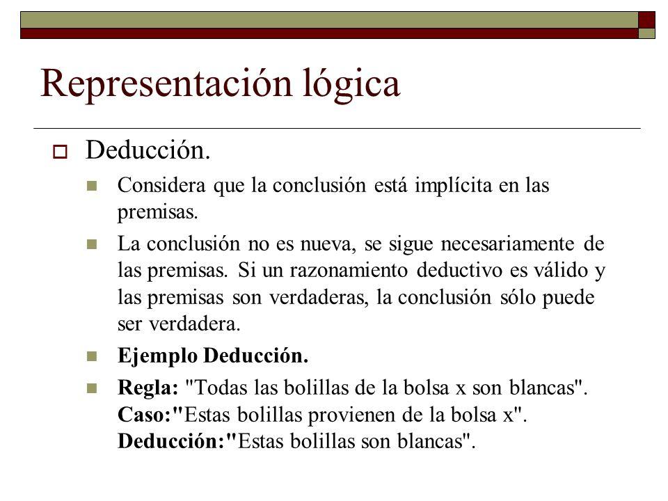 Representación lógica  Deducción. Considera que la conclusión está implícita en las premisas.