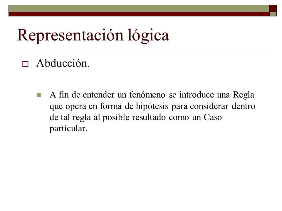 Representación lógica  Abducción.