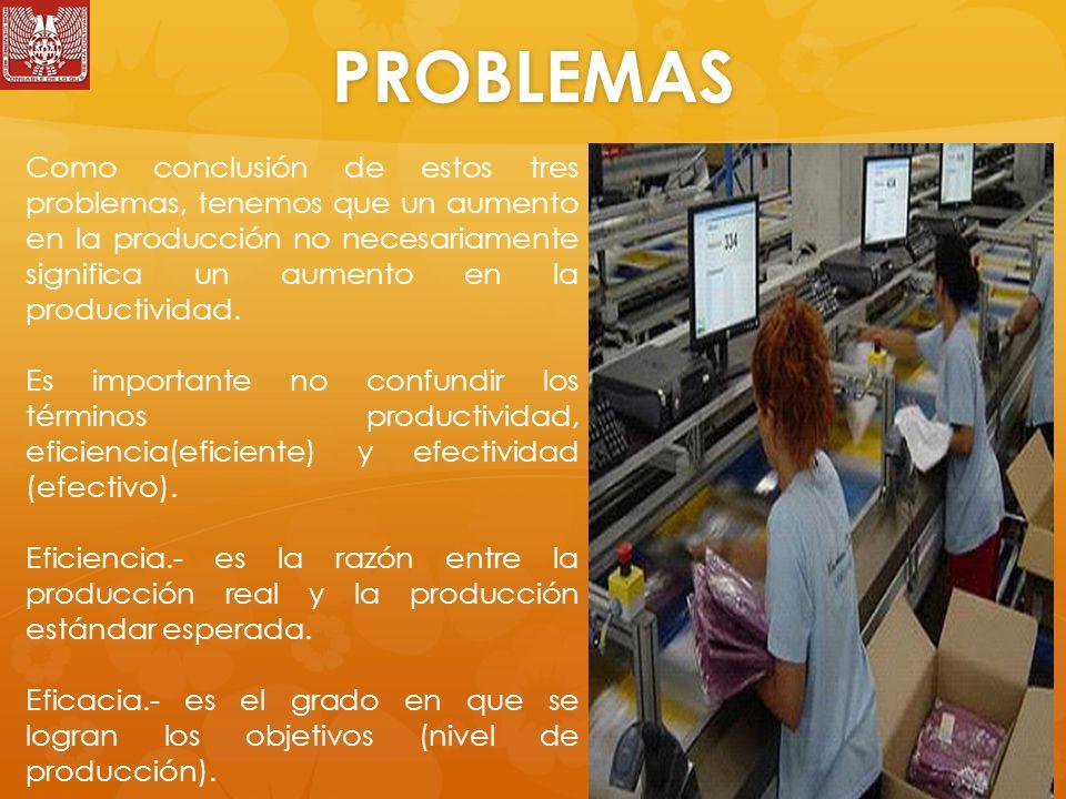 PROBLEMAS Como conclusión de estos tres problemas, tenemos que un aumento en la producción no necesariamente significa un aumento en la productividad.