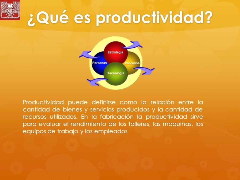 ¿Qué es productividad.Productividad en términos de empleados es sinónimo de rendimiento.