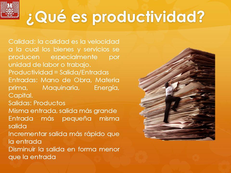 ¿Qué es productividad.