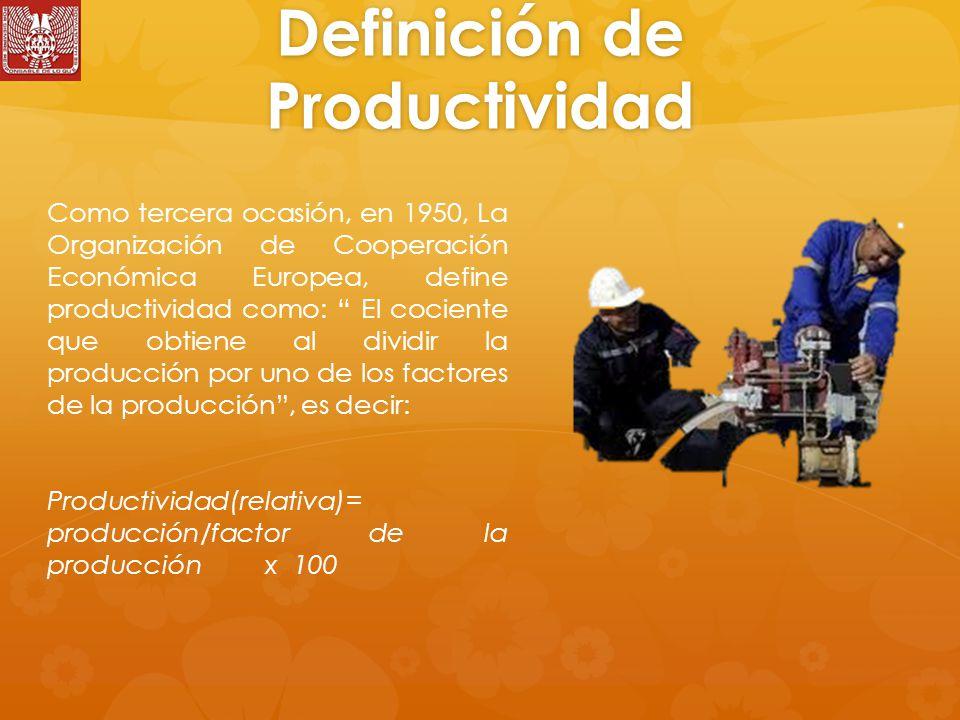 Factores Internos que afectan la productividad Terrenos y edificios Materiales Energía Maquinas y equipo Recurso Humano