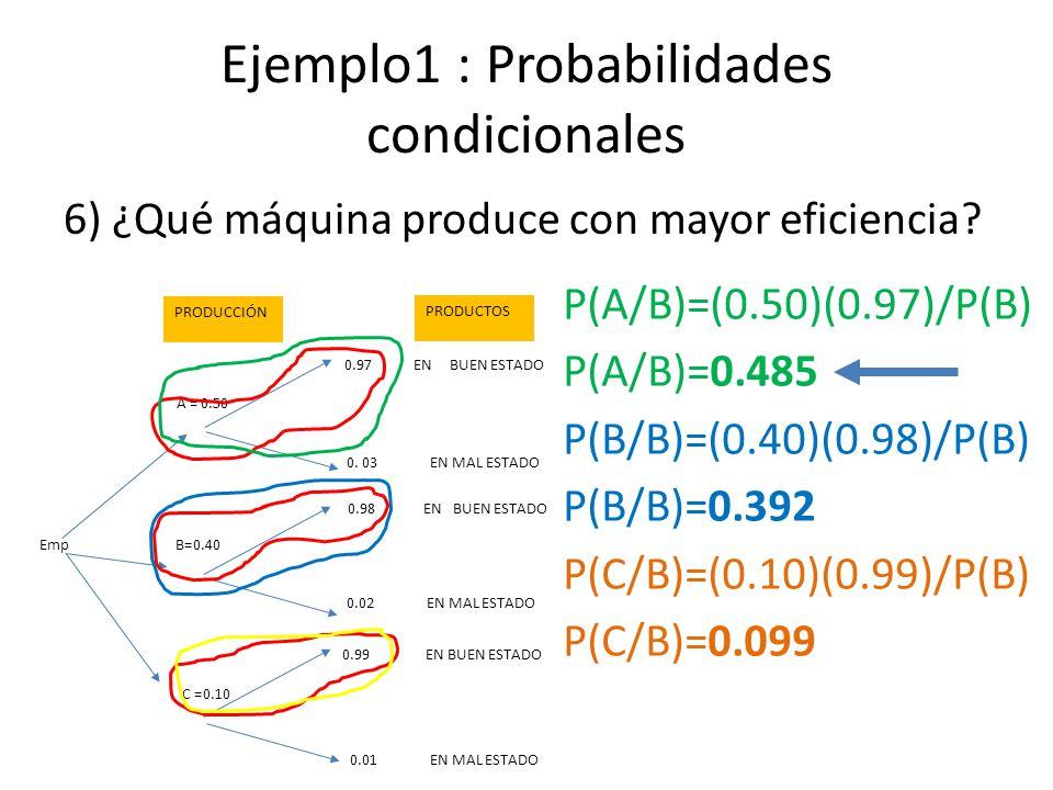 Ejemplo1 : Probabilidades condicionales 6) ¿Qué máquina produce con mayor eficiencia.