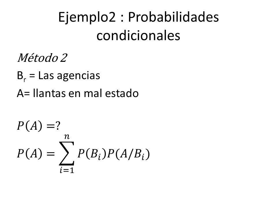 Ejemplo2 : Probabilidades condicionales