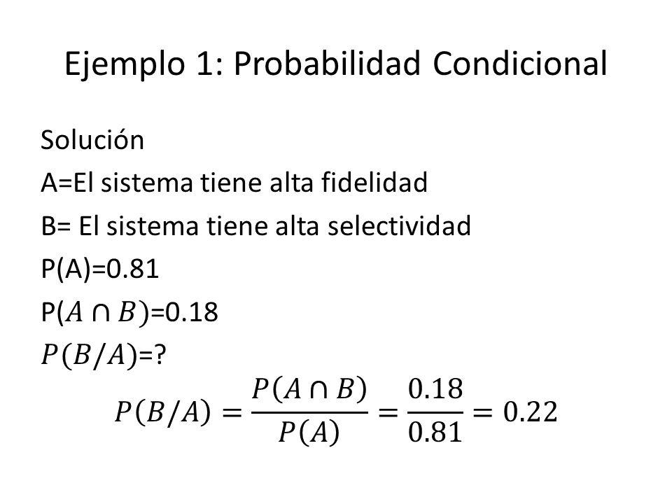 Ejemplo 1: Probabilidad Condicional