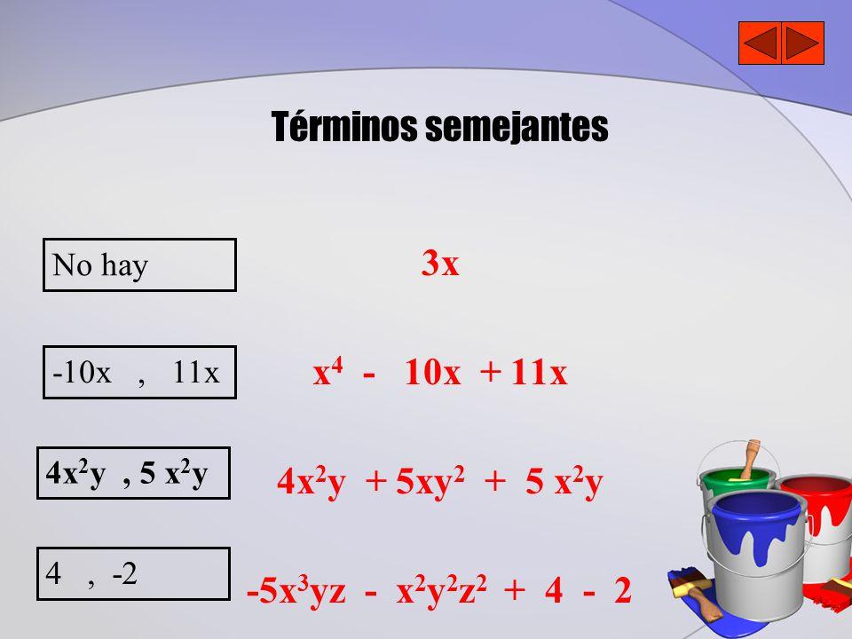 3x x 4 - 10x + 11x 4x 2 y + 5xy 2 + 5 x 2 y -5x 3 yz - x 2 y 2 z 2 + 4 - 2 No hay Términos semejantes -10x, 11x 4x 2 y, 5 x 2 y 4, -2