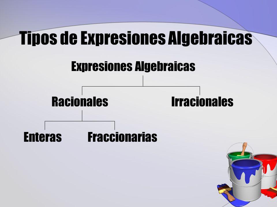 Tipos de Expresiones Algebraicas Expresiones Algebraicas Racionales Irracionales Enteras Fraccionarias