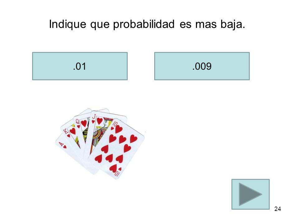 La probabilidad de las caras de cada lado de un dado esta expresada en la tabla siguiente: CiertoFalso 23 NumeroProbabilidad 11/6 2 3 4 5 6