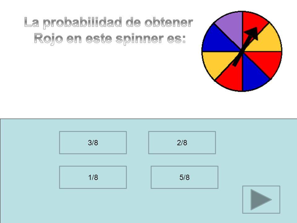 En la tabla muestra que la probabilidad de obtener la suma de 4 al tirar dos dados es .