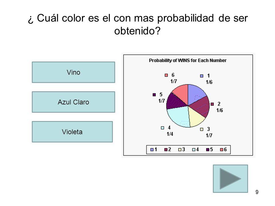 ¿ Cuál es la probabilidad de que al lanzar dos dados el resultado sea un número par? 1/2 1/3 1/36 8