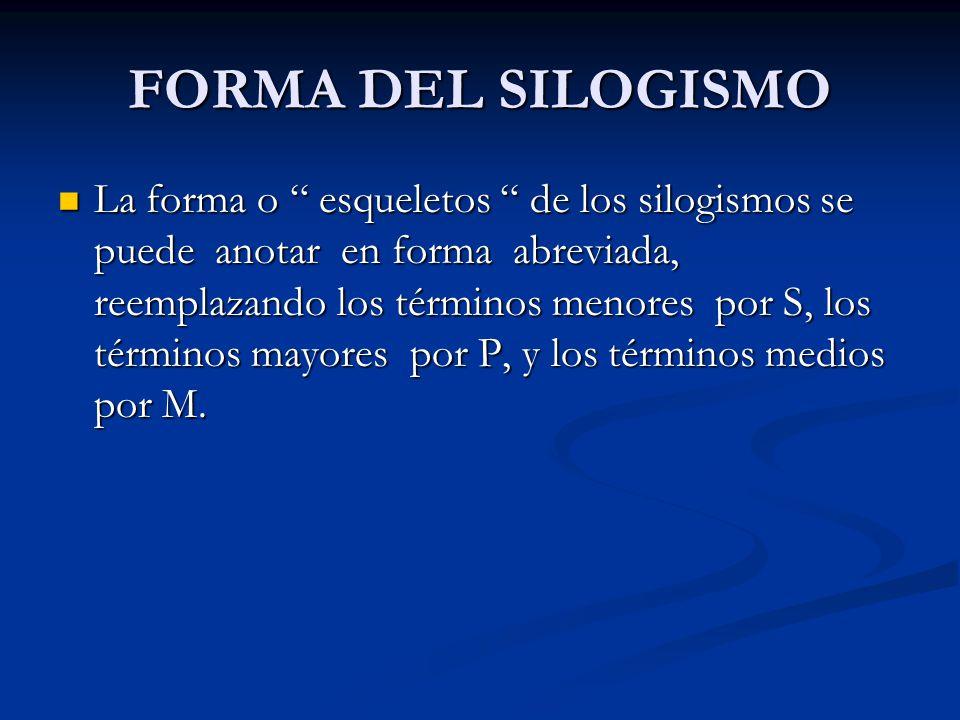 """FORMA DEL SILOGISMO La forma o """" esqueletos """" de los silogismos se puede anotar en forma abreviada, reemplazando los términos menores por S, los térmi"""