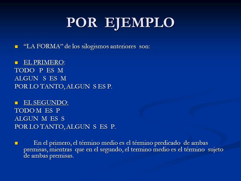 """POR EJEMPLO """"LA FORMA"""" de los silogismos anteriores son: """"LA FORMA"""" de los silogismos anteriores son: EL PRIMERO: EL PRIMERO: TODO P ES M ALGUN S ES M"""