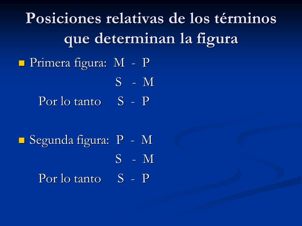 Posiciones relativas de los términos que determinan la figura Primera figura: M - P Primera figura: M - P S - M S - M Por lo tanto S - P Por lo tanto