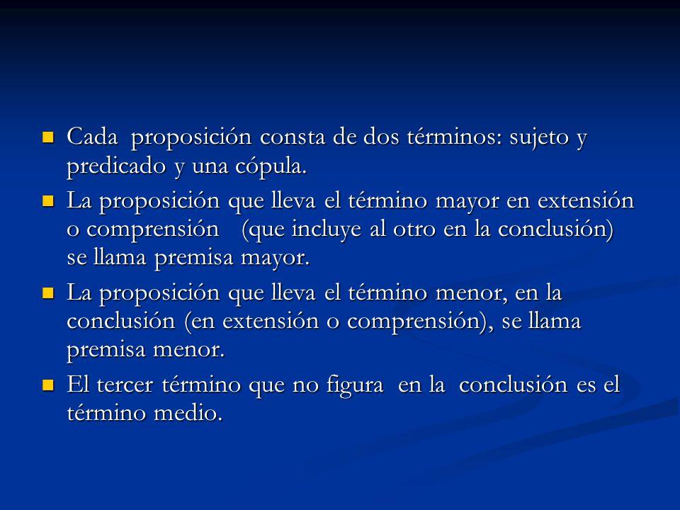 Cada proposición consta de dos términos: sujeto y predicado y una cópula. Cada proposición consta de dos términos: sujeto y predicado y una cópula. La